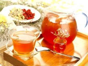 养生茶配方31-提神茶